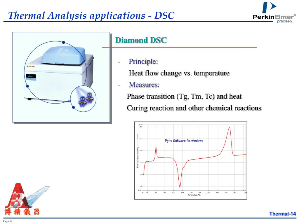 Thermal Analysis applications - DSC