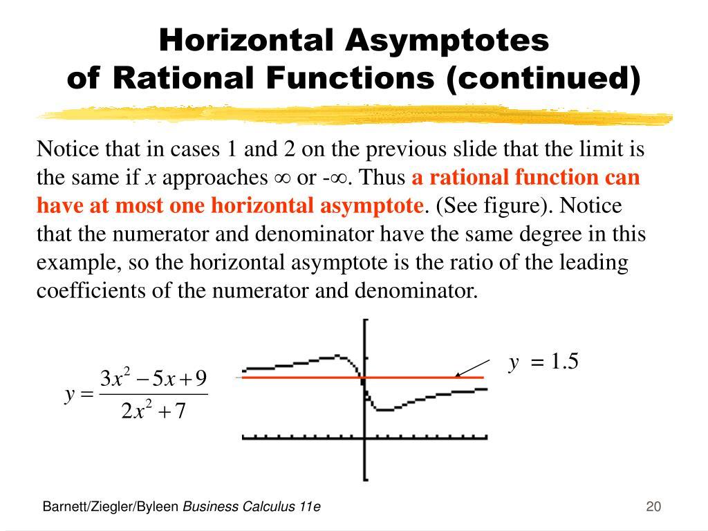 Horizontal Asymptotes