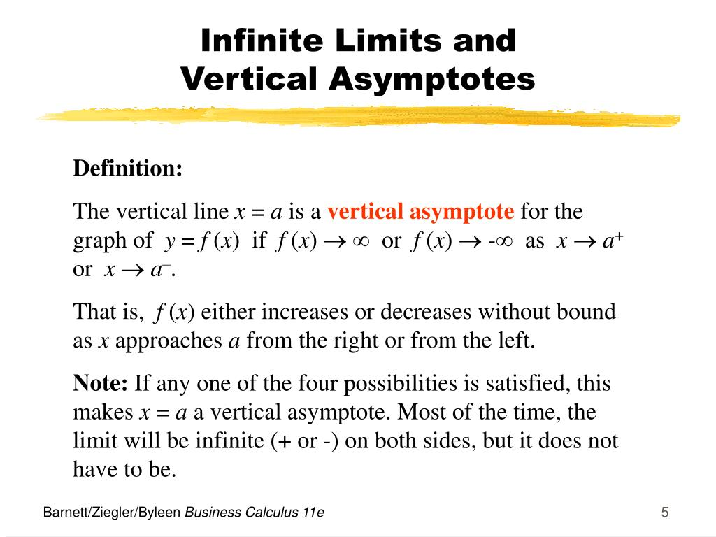 Infinite Limits and
