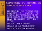 5 diagnostic du systeme de gestion de tresorerie