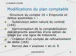 modifications du plan comptable36
