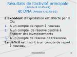 r sultats de l activit principale article r 6145 49 et dna article r 6145 50