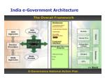 india e government architecture