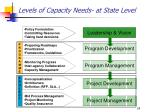 levels of capacity needs at state level