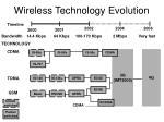 wireless technology evolution
