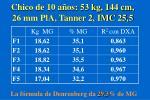chico de 10 a os 53 kg 144 cm 26 mm pla tanner 2 imc 25 5