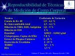 reproductibilidad de t cnicas de medici n de comp corporal