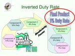 inverted duty rate