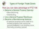 types of foreign trade zones
