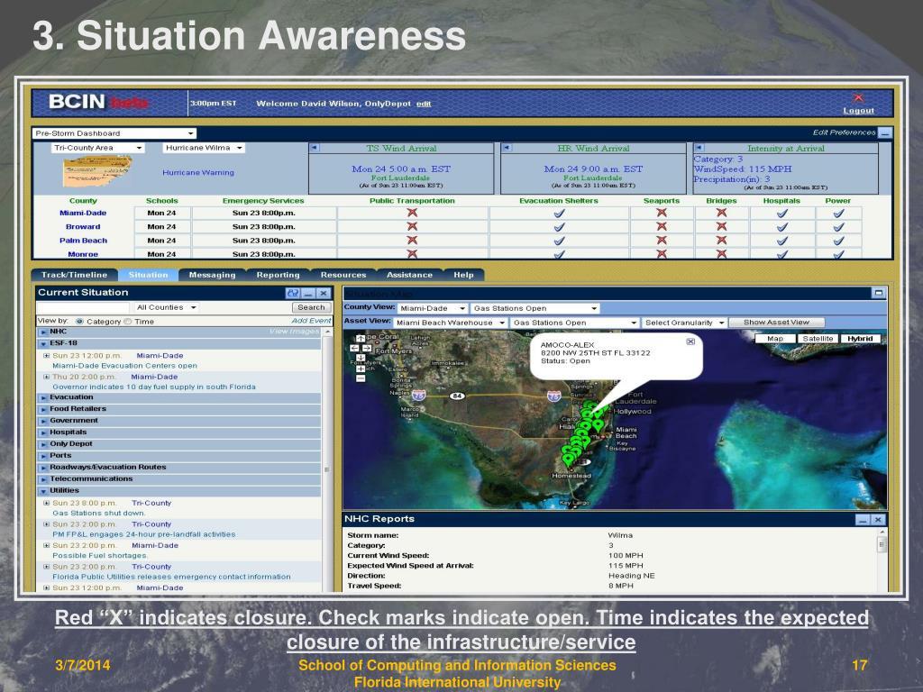 3. Situation Awareness