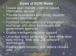 goals of bcin model