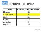 densidad telefonica