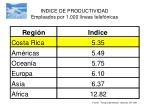 indice de productividad empleados por 1 000 l neas telef nicas