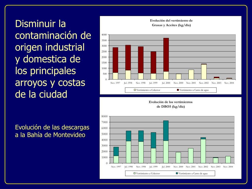 Disminuir la contaminación de origen industrial y domestica de los principales arroyos y costas de la ciudad
