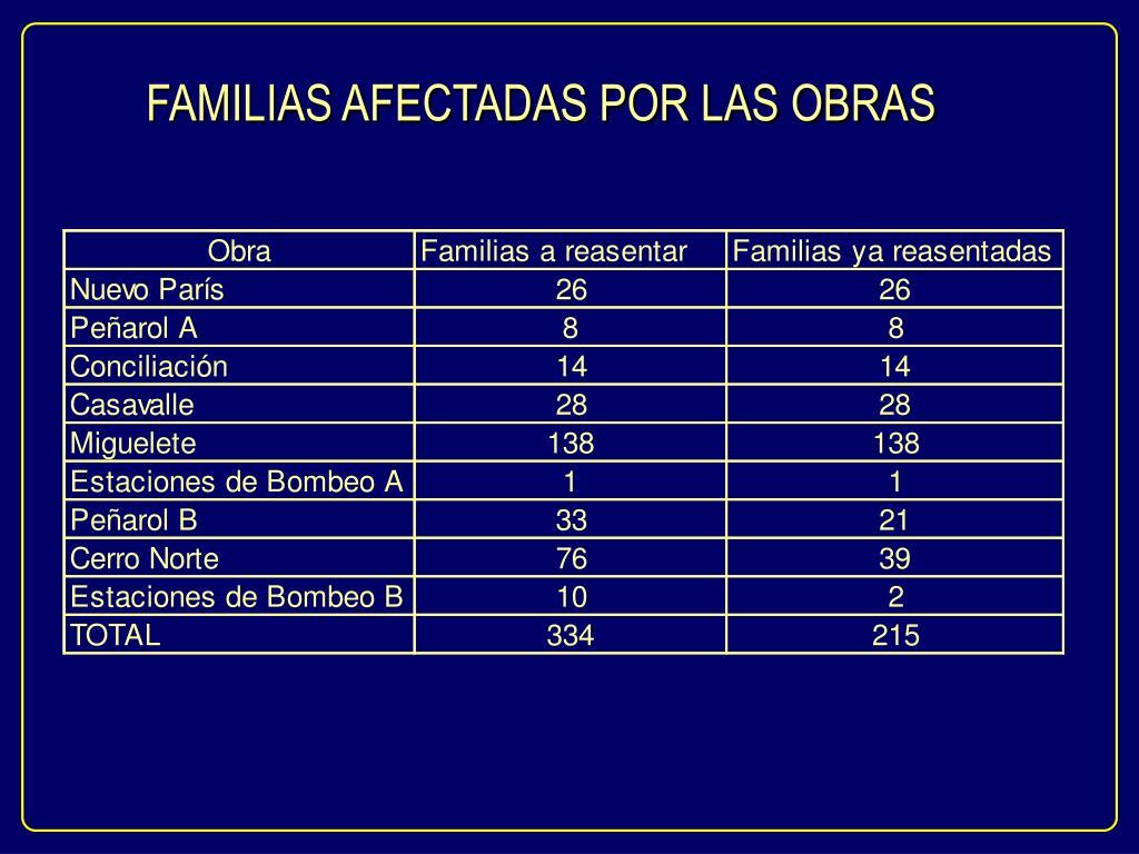 FAMILIAS AFECTADAS POR LAS OBRAS