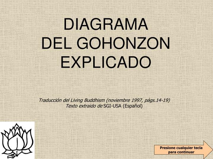 diagrama del gohonzon explicado n.