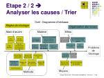 etape 2 2 analyser les causes trier