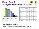 etape 2 3 analyser les causes classer15