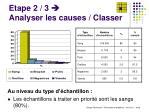 etape 2 3 analyser les causes classer16