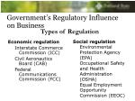 government s regulatory influence on business18