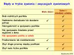 b dy w trybie ywienia i zwyczajach ywieniowych