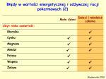 b dy w warto ci energetycznej i od ywczej racji pokarmowych 2