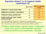 zagro enia zdrowia na tle typowych b d w ywieniowych 2