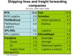 shipping lines and freight forwarding companies turnover 2004 billion us