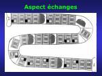 aspect changes2