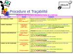 procedure et tra abilit