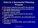 keys to a successful planning process