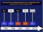 associations d antihypertenseurs en combinaison fixe disponibles en france depuis 1995