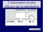 l association est plus efficace que la substitution