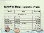 antipsychotic drugs10