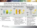 solare dampfreformierung varianten reformierung ch 4 h 2 o co 3 h 2 shift co h 2 o co 2 h 2
