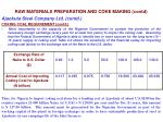 raw materials preparation and coke making contd9
