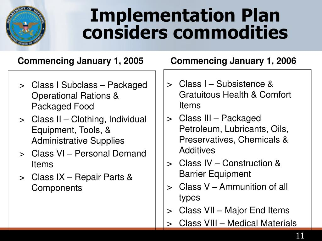 Class I Subclass – Packaged Operational Rations & Packaged Food