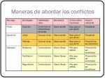 maneras de abordar los conflictos