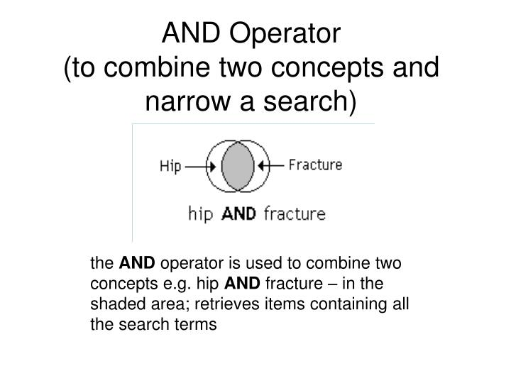 AND Operator