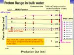 proton range in bulk water