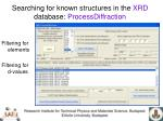 searching for known structures in the xrd database processdiffraction