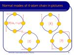 normal modes of 4 atom chain in pictures