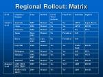 regional rollout matrix