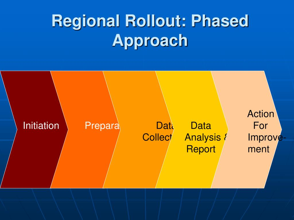 Regional Rollout: Phased Approach