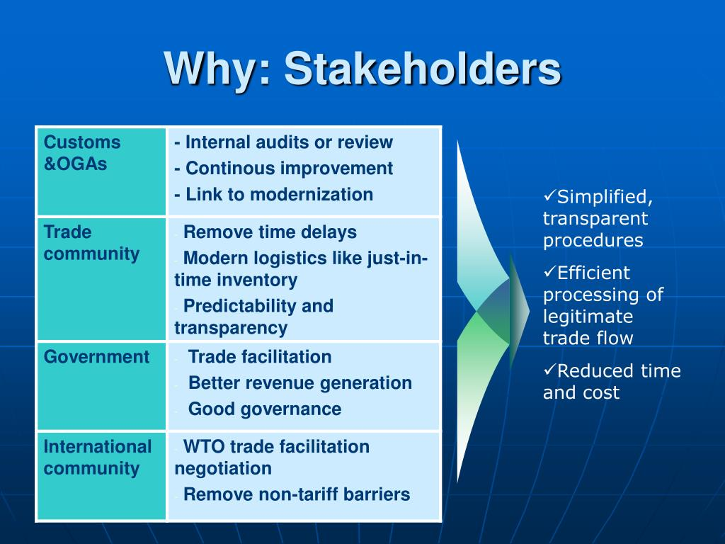 Why: Stakeholders