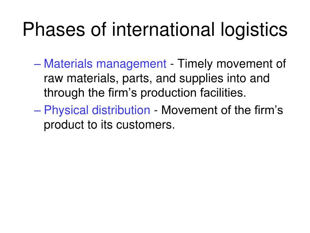 Phases of international logistics