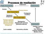 procesos de mediaci n
