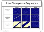 low discrepancy sequences