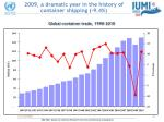 2009 a dramatic year in the history of container shipping 9 4