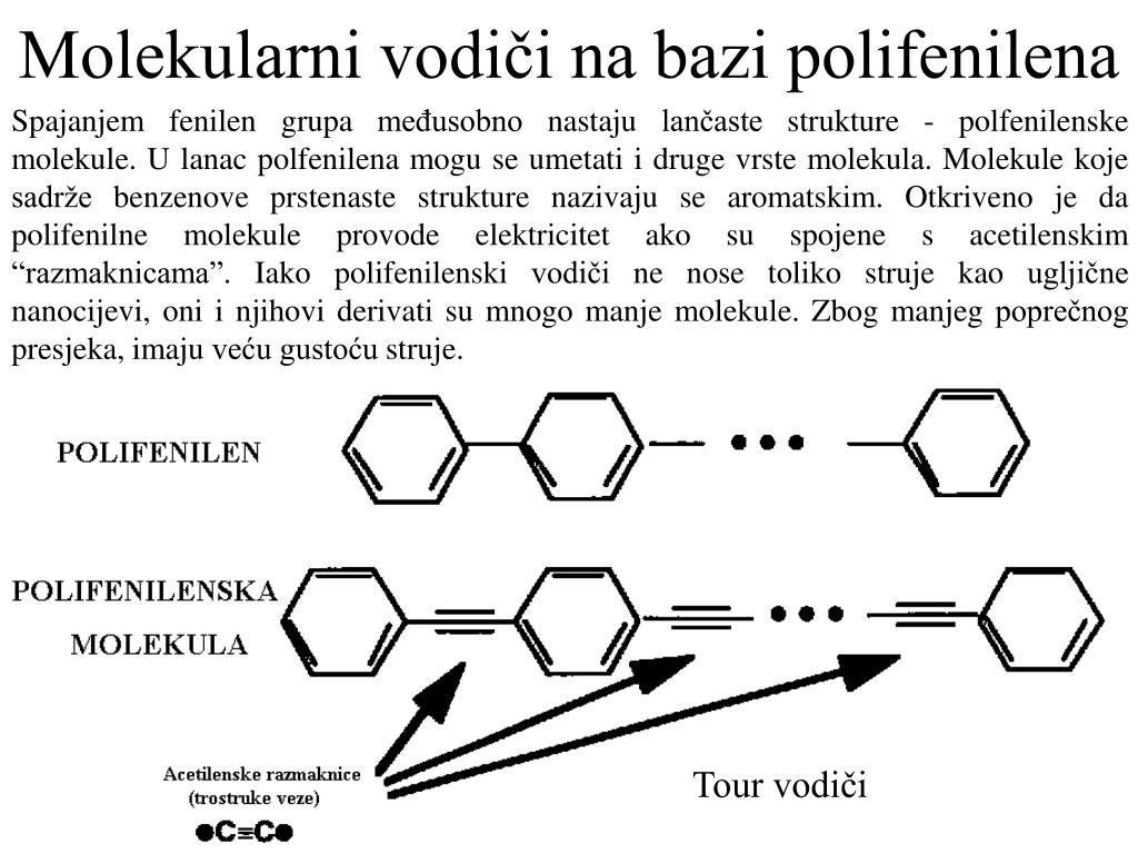 Molekularni vodiči na bazi polifenilena